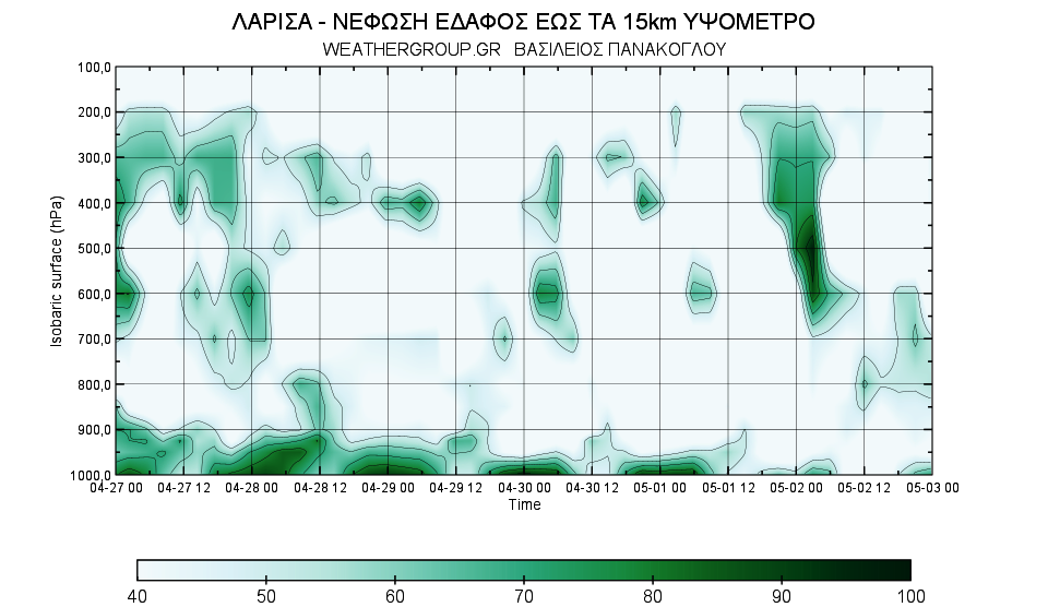 %CE%9B%CE%91%CE%A1 - Η πορεία της θερμοκρασίας και τις νεφώσης όλη τη Μεγάλη Εβδομάδα