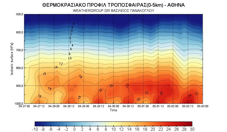 %CE%A4%CE%91%CE%A4%CE%97%CE%95 - Η πορεία της θερμοκρασίας και τις νεφώσης όλη τη Μεγάλη Εβδομάδα