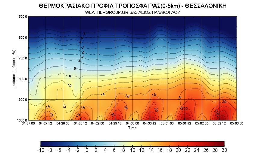 tthes - Η πορεία της θερμοκρασίας και τις νεφώσης όλη τη Μεγάλη Εβδομάδα
